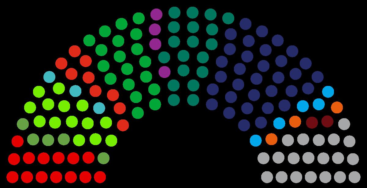 House of Representatives (Netherlands).