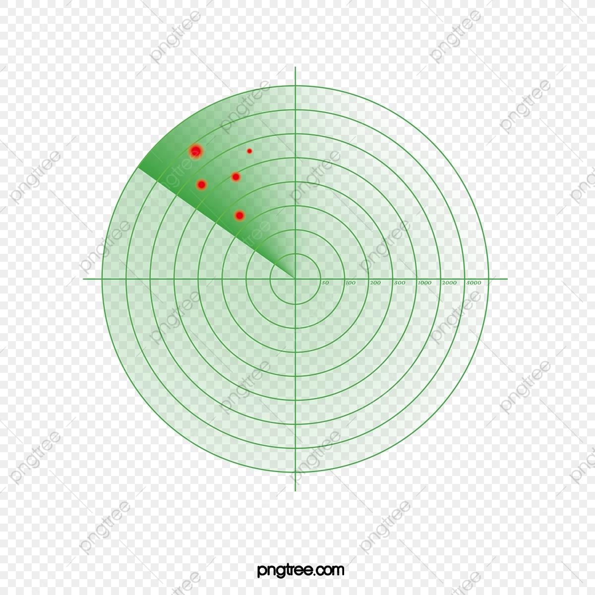 Radar Scan Material, Radar Scan Picture, Radar Scanning.