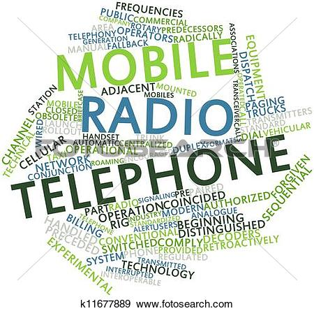 Stock Illustration of Word cloud for Mobile radio telephone.