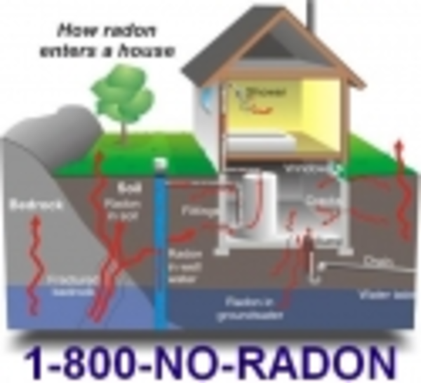 Thmb How Radon Enters Home With Phone.