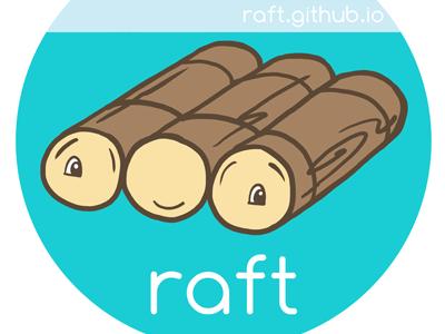 Raft Logo by Annie Ruygt on Dribbble.