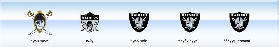 Oakland Raiders.