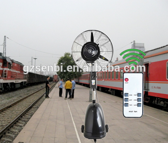 Railway Fans, Railway Fans Suppliers and Manufacturers at Alibaba.com.
