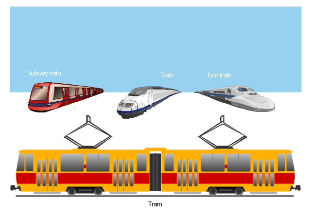 Rail vehicle examples.