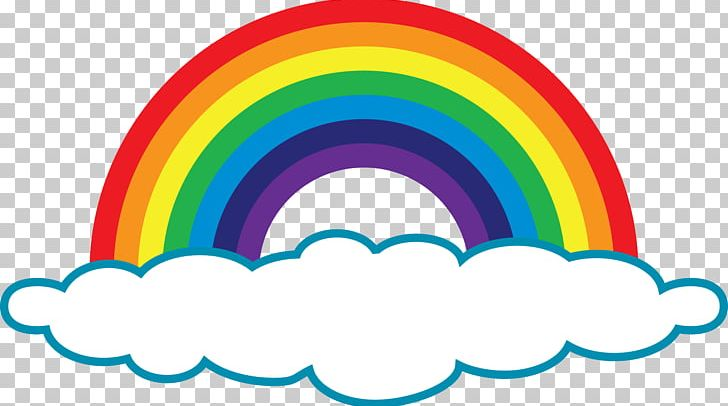Rainbow Cloud PNG, Clipart, Circle, Clip Art, Cloud, Color.