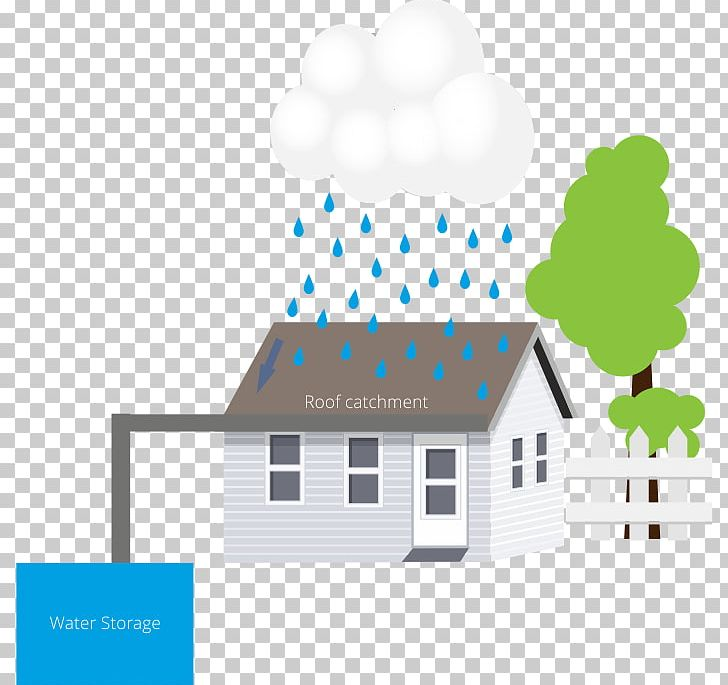 Rainwater Harvesting Building Gharbheti Organization PNG.