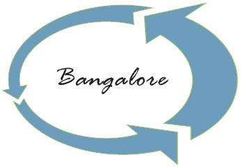 Jinu John: Bangalore.