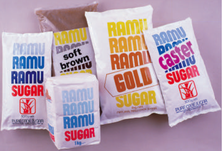 Ramu Sugar Limited.