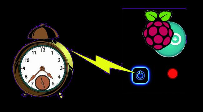 RandA: Merging Raspberry Pi and Arduino.