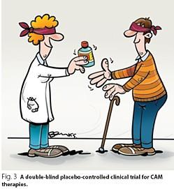 Randomisation In Clinical Trials.
