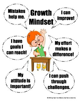 1000+ images about Growth Mindset on Pinterest.