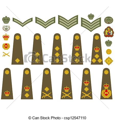 Clipart of British Army insignia.