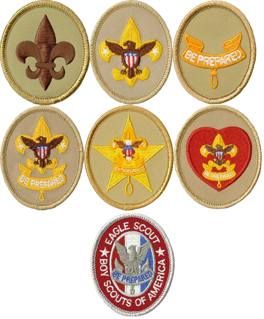 Boy scout ranks clipart.