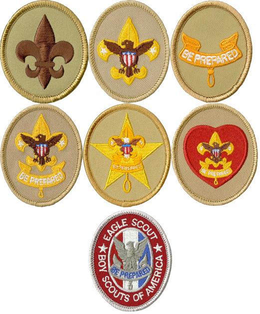 Boy scout ranks clipart.