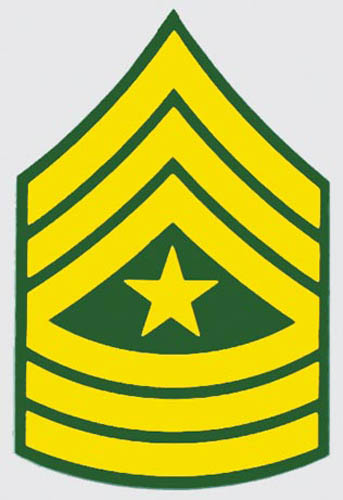 Army Rank Clipart.