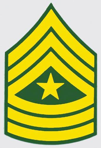 Army Rank Clipart.