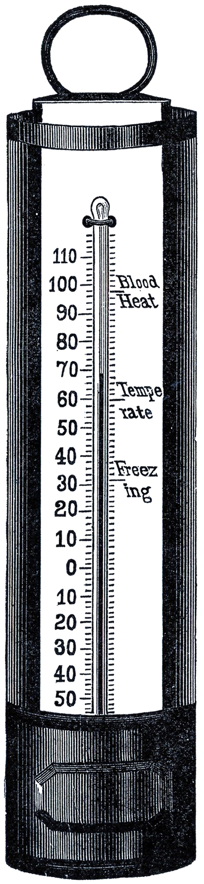Free Thermometer Clip Art.