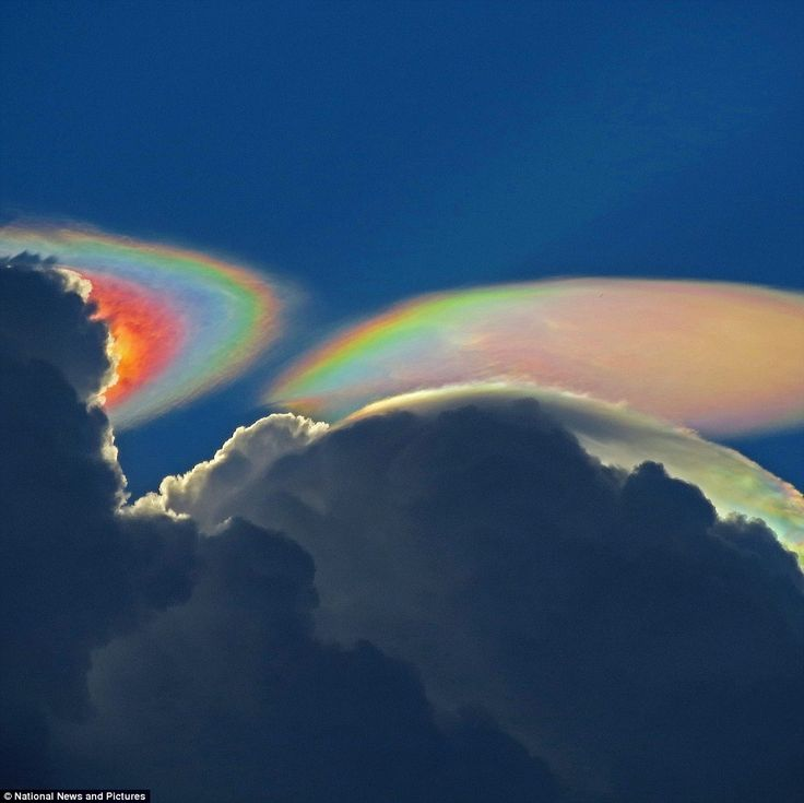 1000+ images about Weather Phenomena on Pinterest.