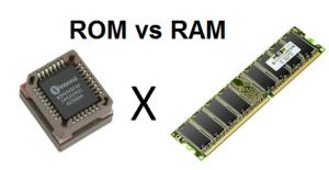 Rom Memory Clipart.