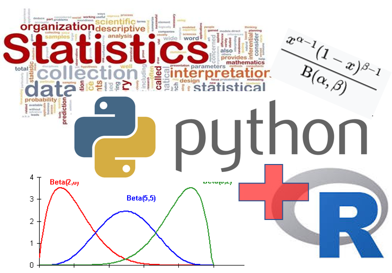 How to write your favorite R functions — in Python?.