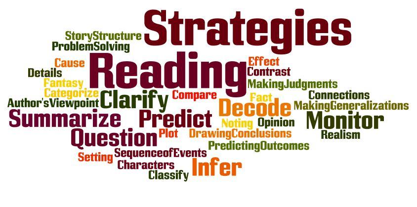 Teaching Reading Strategies.