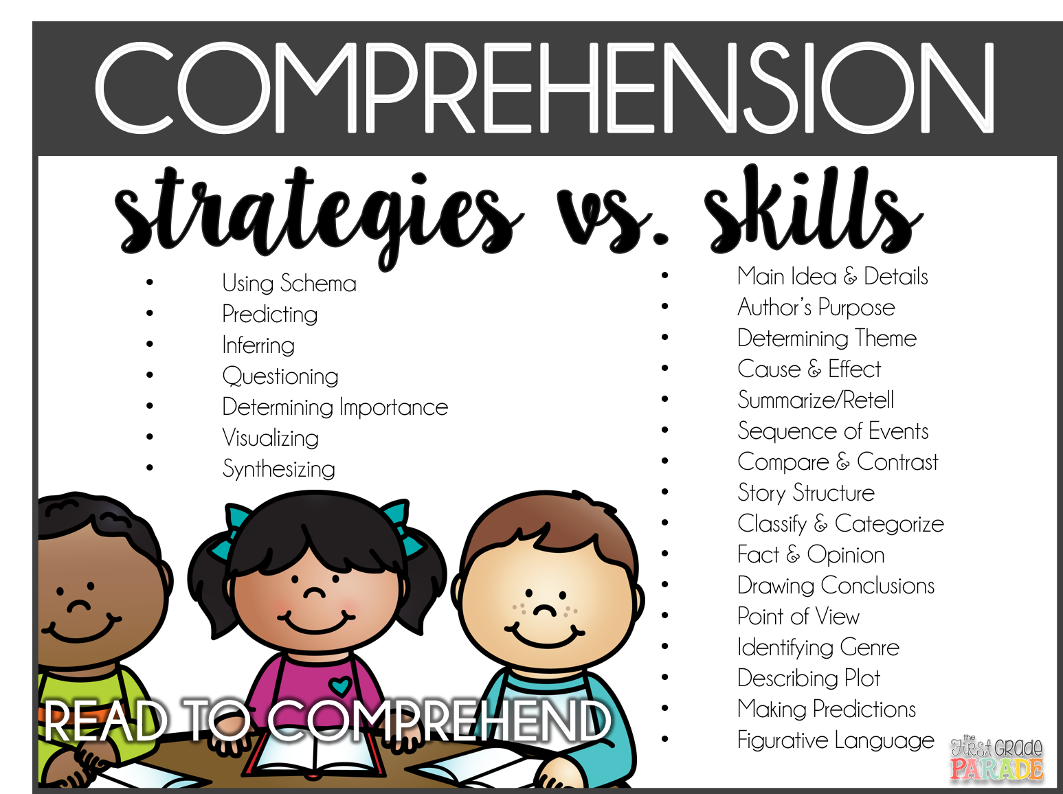17 Best ideas about Reading Comprehension Posters on Pinterest.