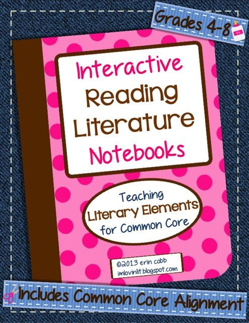 85 Best images about Interactive Notebooks on Pinterest.