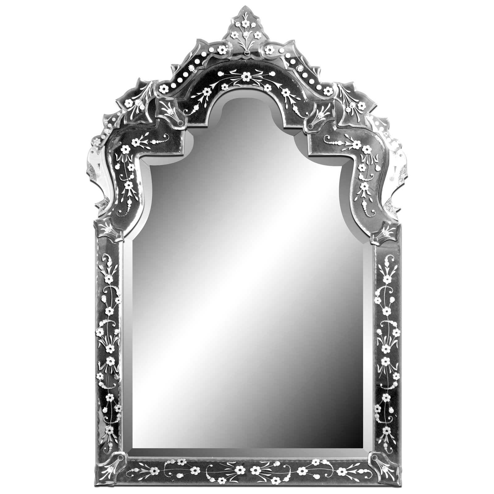 Free online mirror to see yourself on computer screen or phone..