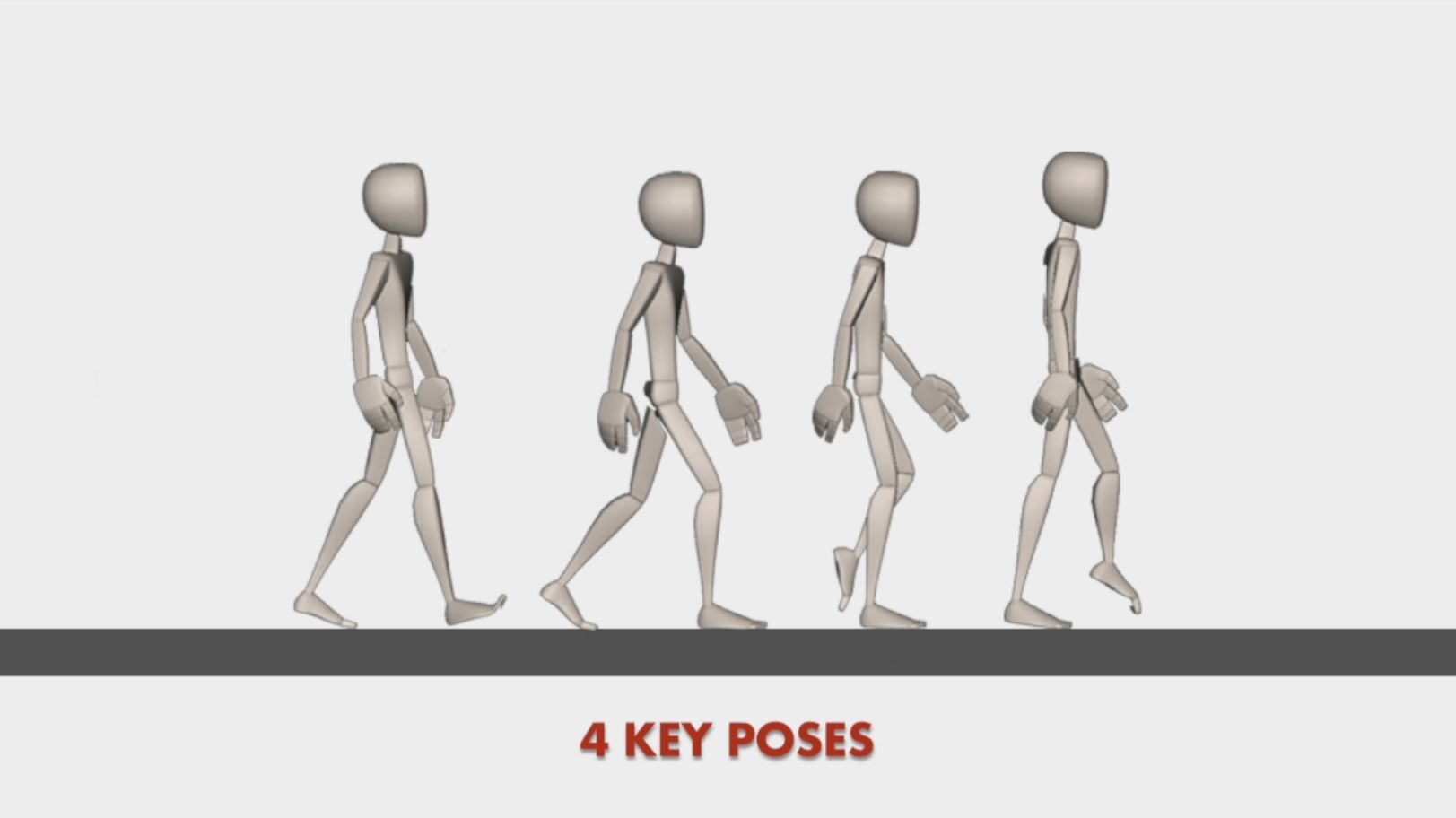 Walk Cycle Animation Blueprint: A how to tutorial.