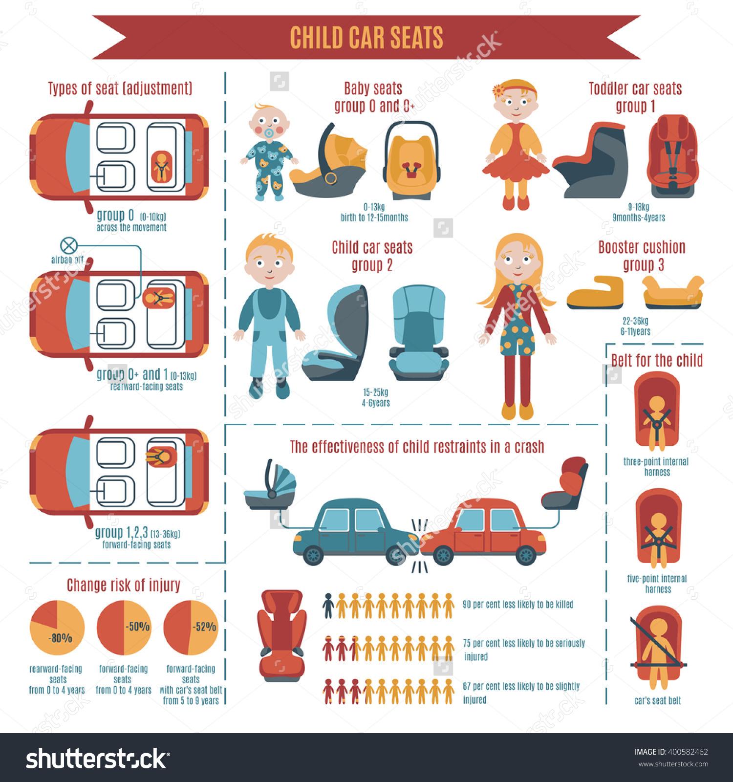 Vector Child Car Seats Infographics Type Stock Vector 400582462.