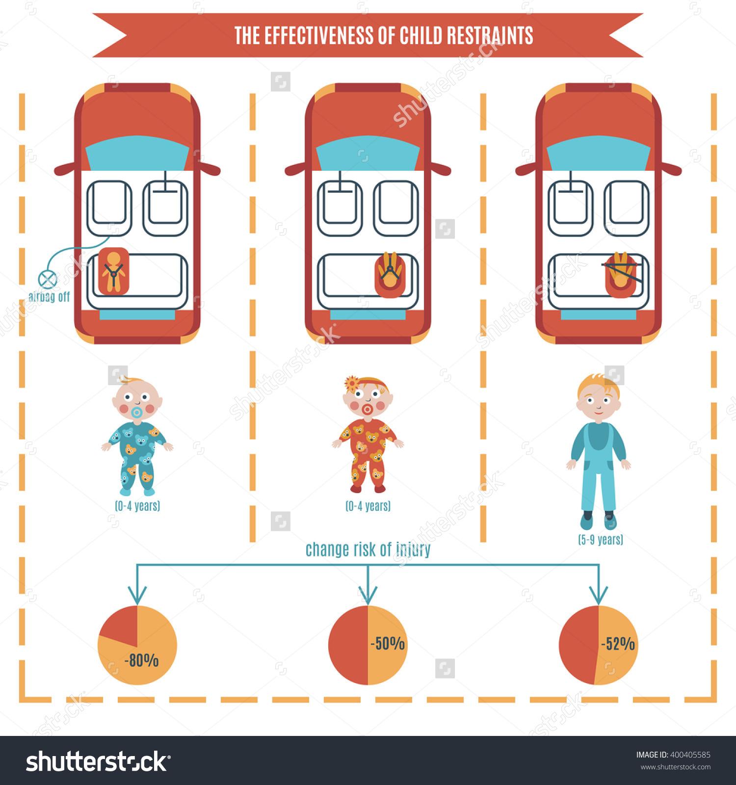 Effectiveness Child Restraints Crash Vector Child Stock Vector.
