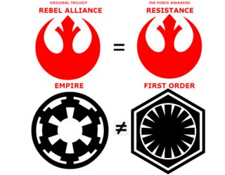 Why did the Resistance use the Rebel symbol while the First.
