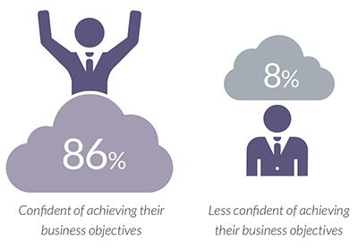 Recruitment trends: a benchmarking survey of recruitment.