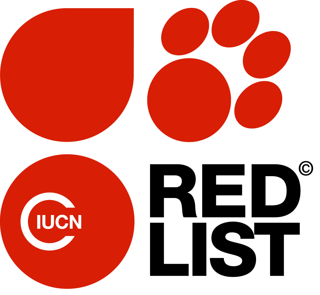 Classics: Red List of Threatened Species.