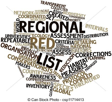 Clipart of Regional Red List.
