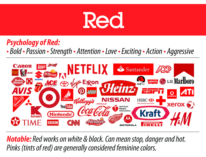 red.