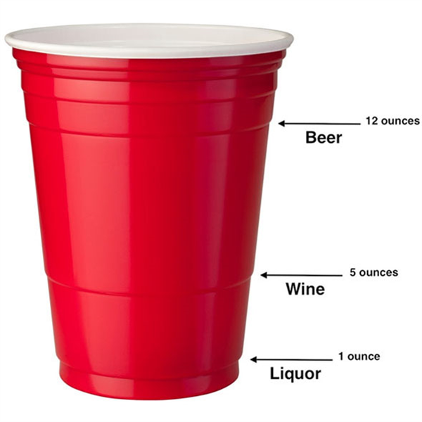 50 American Style Red Solo Cups.