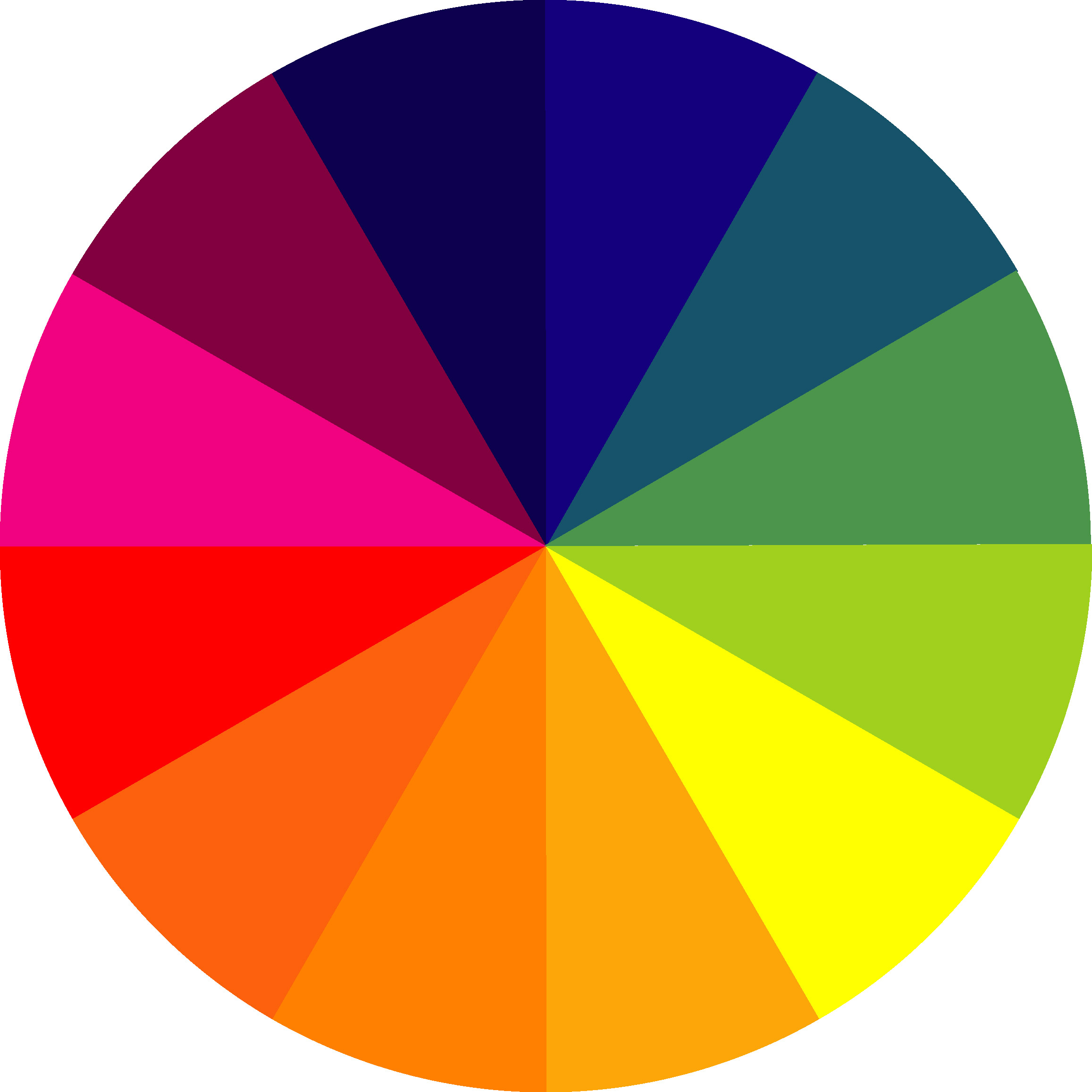 King Scale of Color.