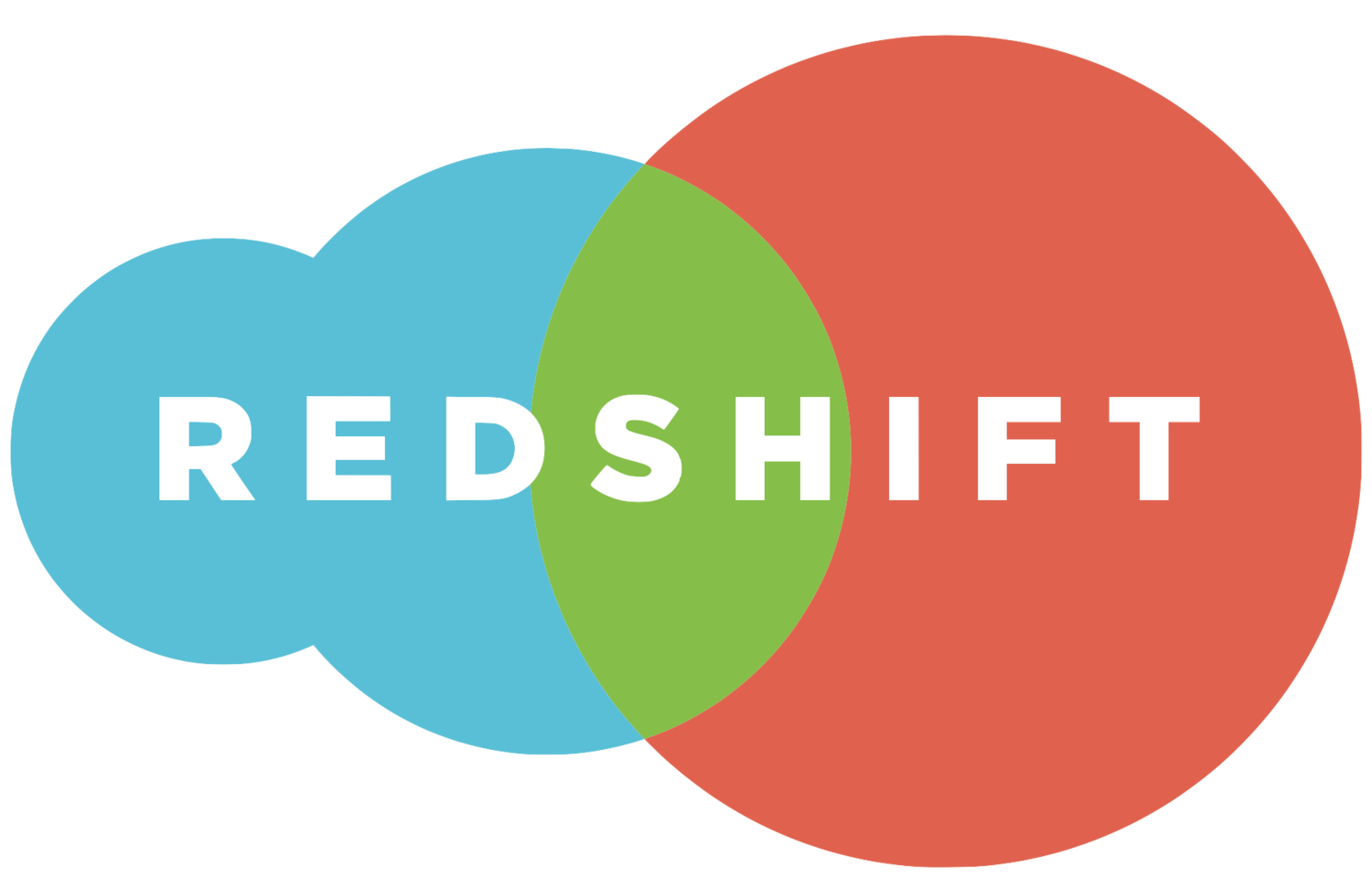 Red Shift Competitors, Revenue and Employees.