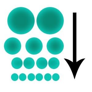Key Benefits of Particle Size Reduction: Part 1.