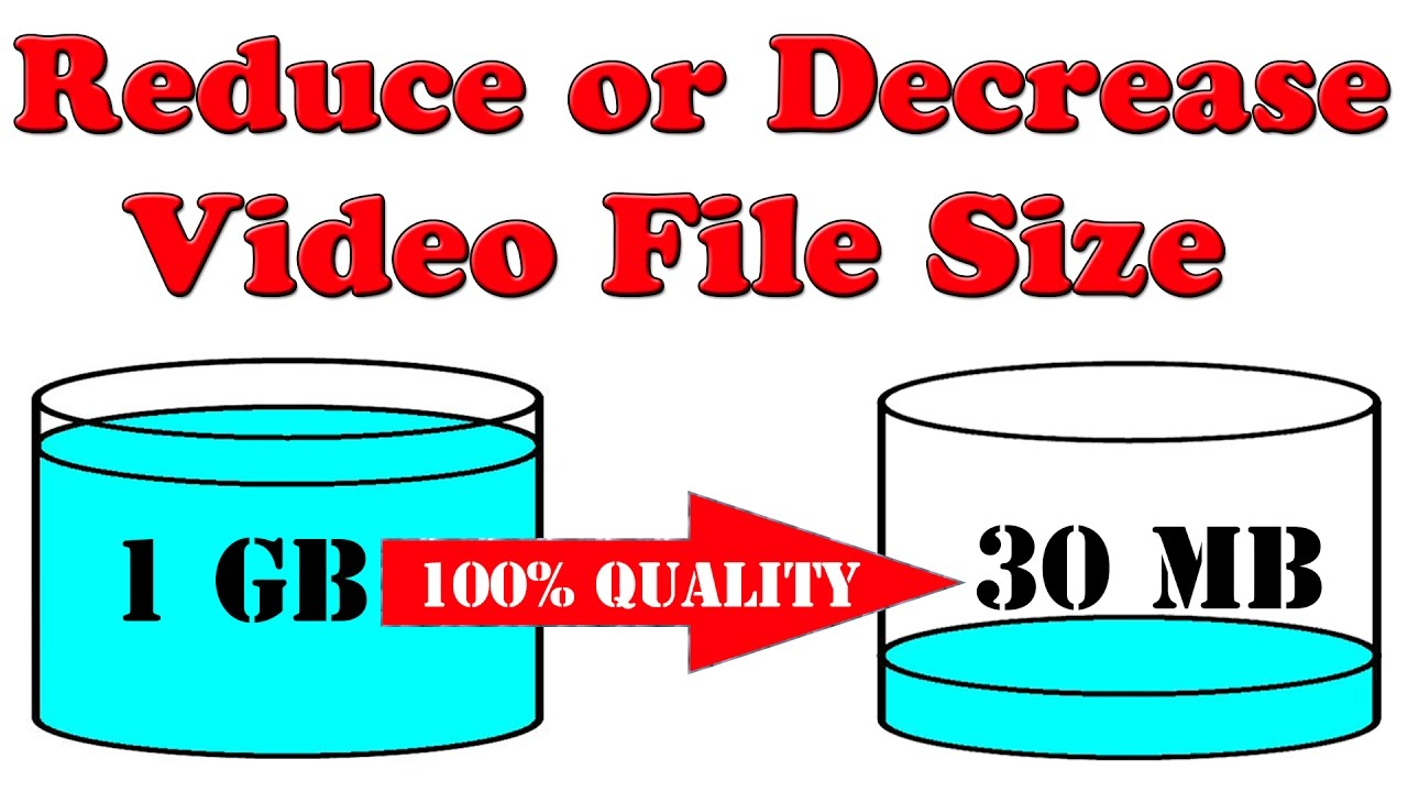 Reduce your video 90 without losing quality for $5.