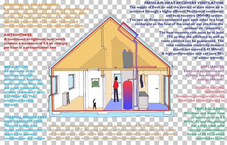 Fachada de la casa con techo de propiedad, reducir pérdidas.