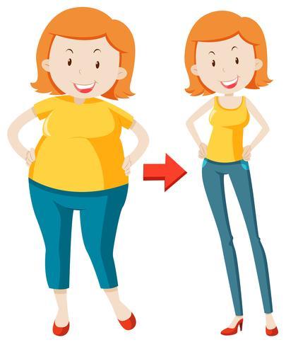 Une grosse fille qui perd du poids.