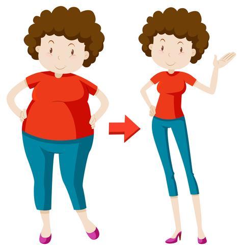 Une grosse femme perd du poids.