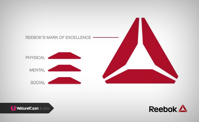 Reebok new Logos.