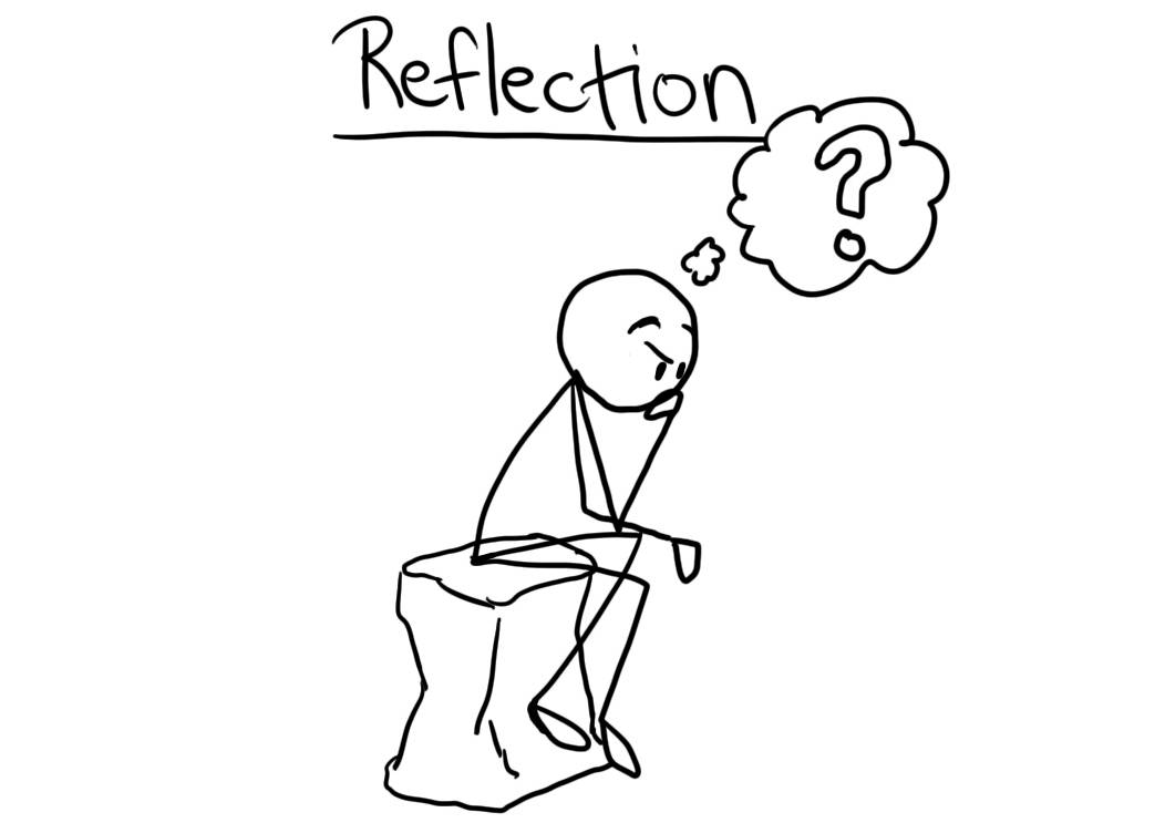 Reflective writing clipart.