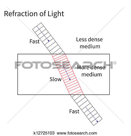 Clipart of The Refraction of Light k12725103.