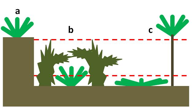Plant Resistance against Herbivory.
