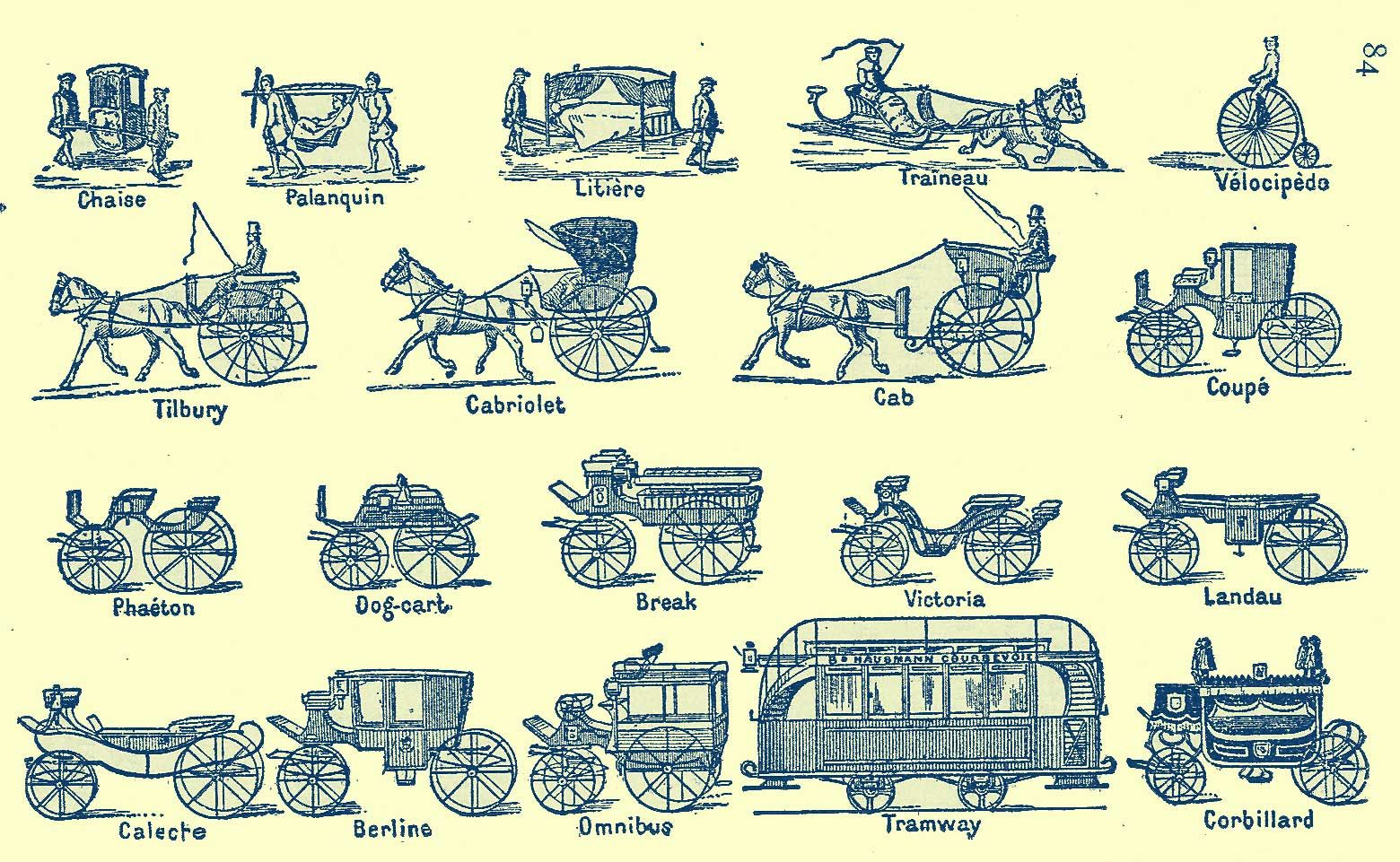 Regency Fashion: Carriages, Coaches and the Barouche.