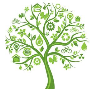 Sustainability.